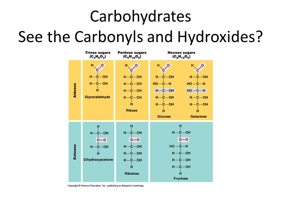 Carbohydrates See the Carbonyls and Hydroxides