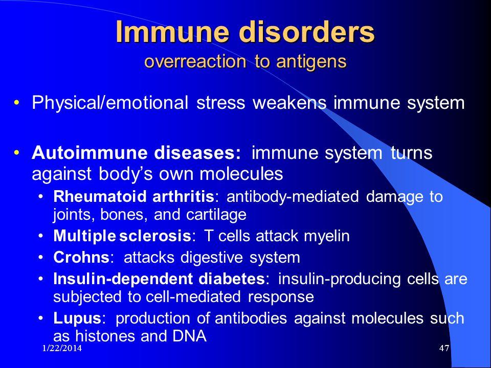 Immune disorders overreaction to antigens