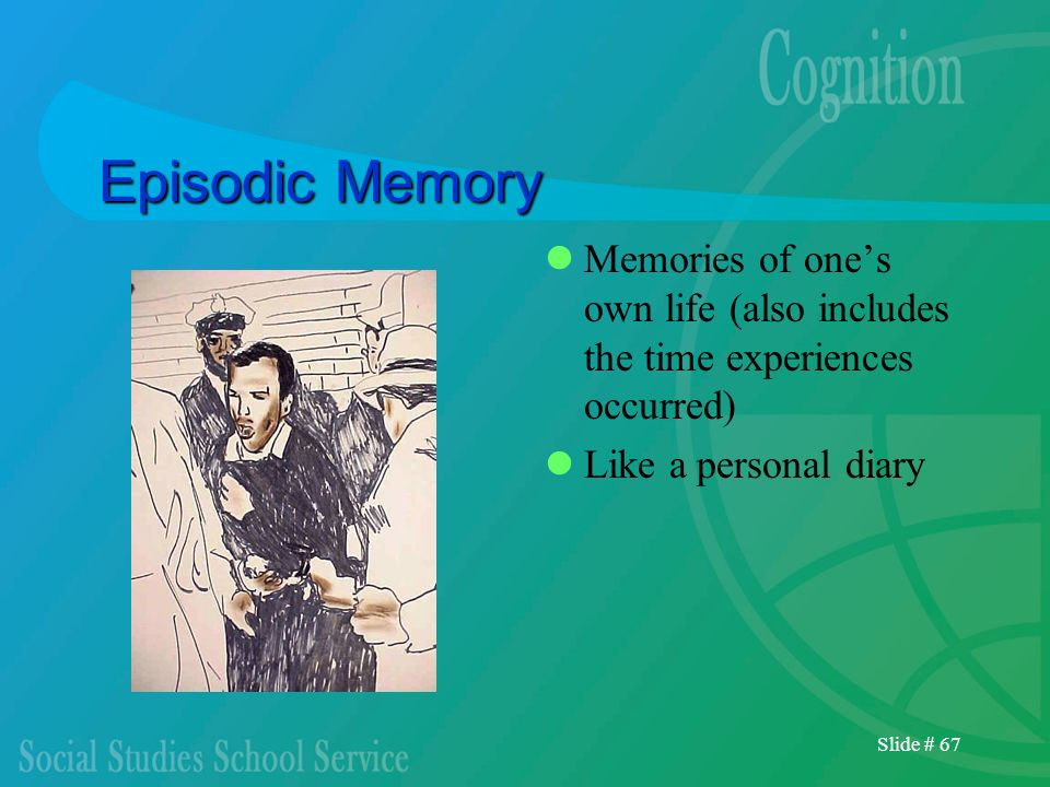 Episodic Memory Memories of one's own life (also includes the time experiences occurred) Like a personal diary.