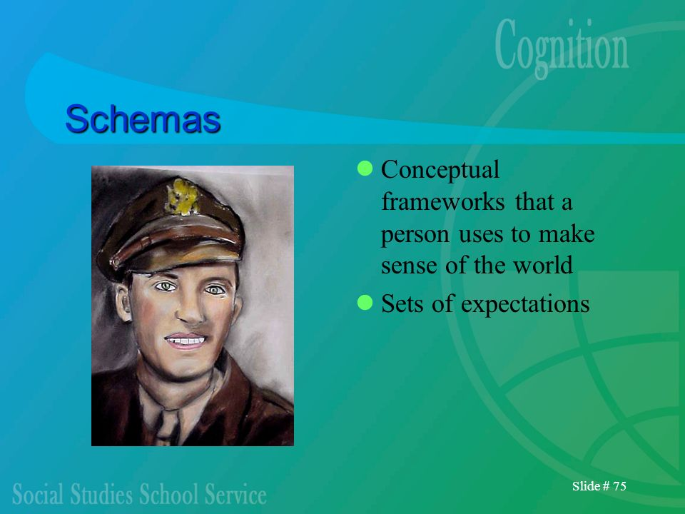 Schemas Conceptual frameworks that a person uses to make sense of the world. Sets of expectations.