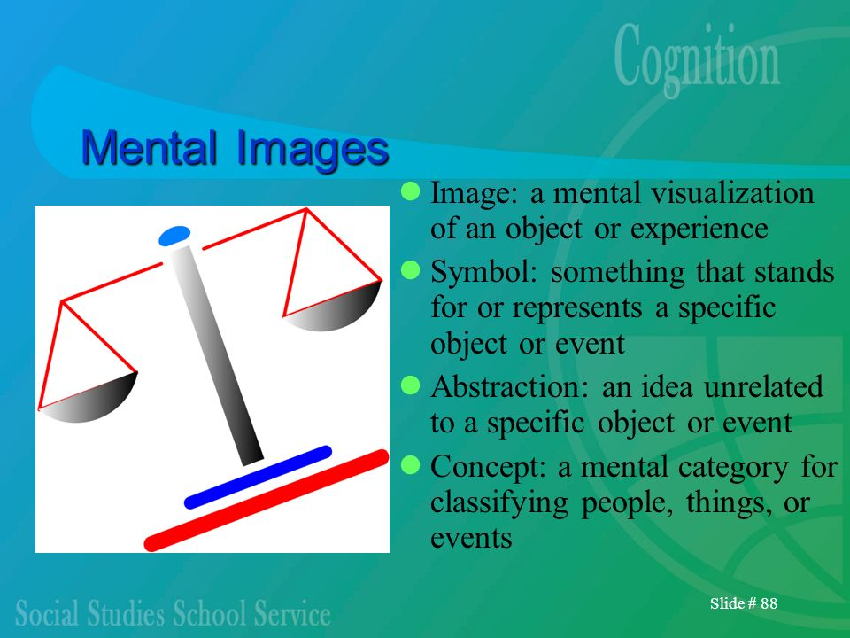 Mental Images Image: a mental visualization of an object or experience