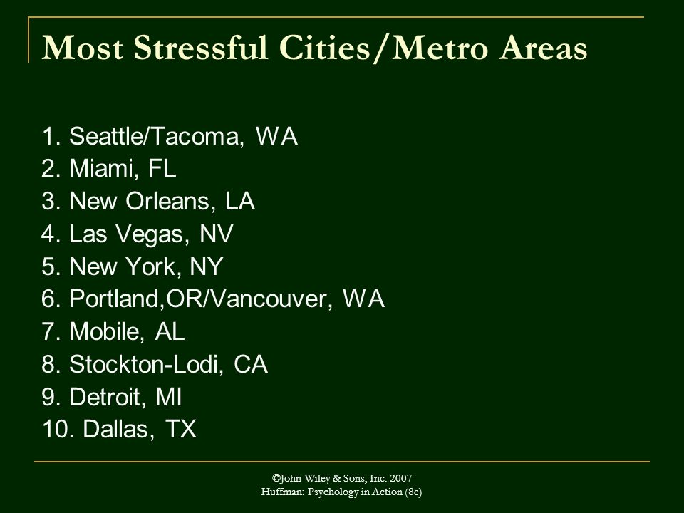 Most Stressful Cities/Metro Areas