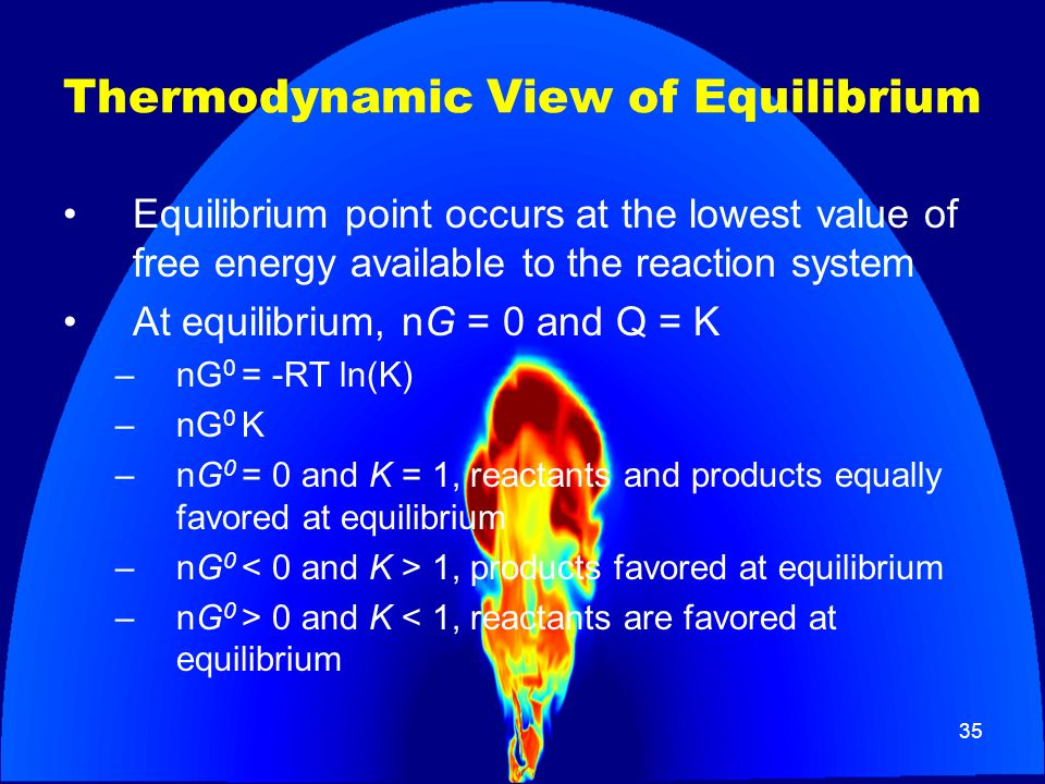 Thermodynamic View of Equilibrium