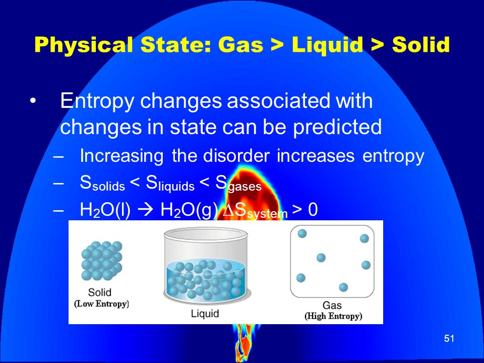 Physical State: Gas > Liquid > Solid