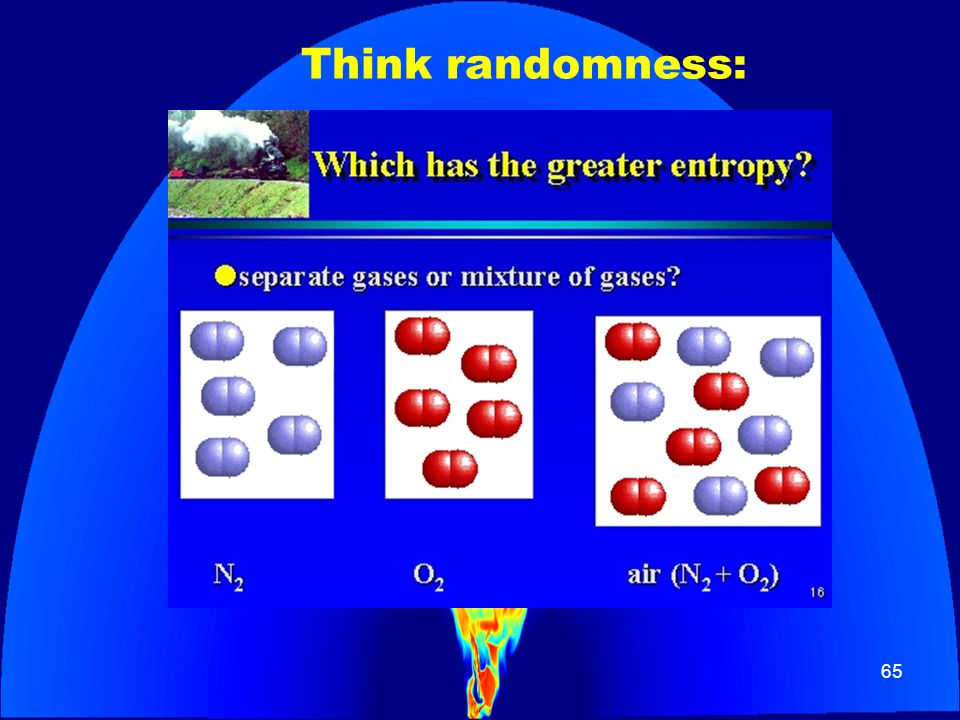 Think randomness:
