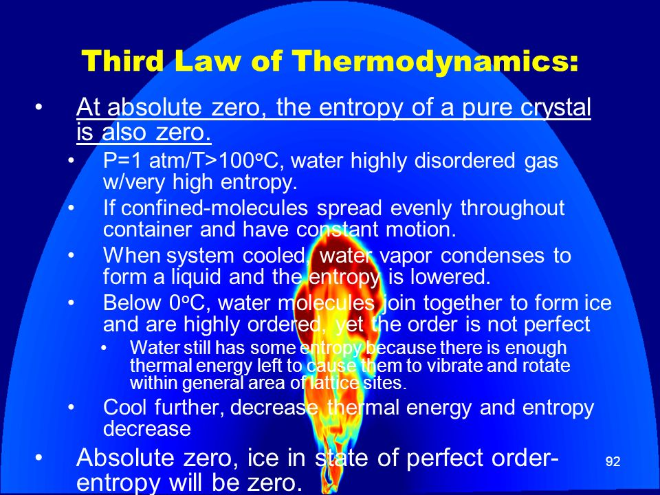 Third Law of Thermodynamics: