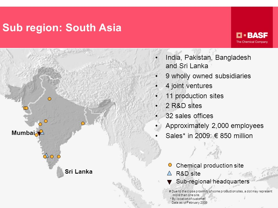 Sub region: South Asia India, Pakistan, Bangladesh and Sri Lanka