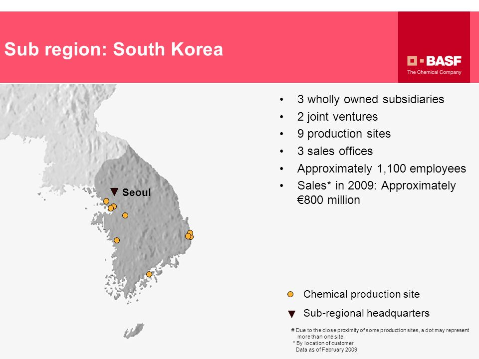 Sub region: South Korea