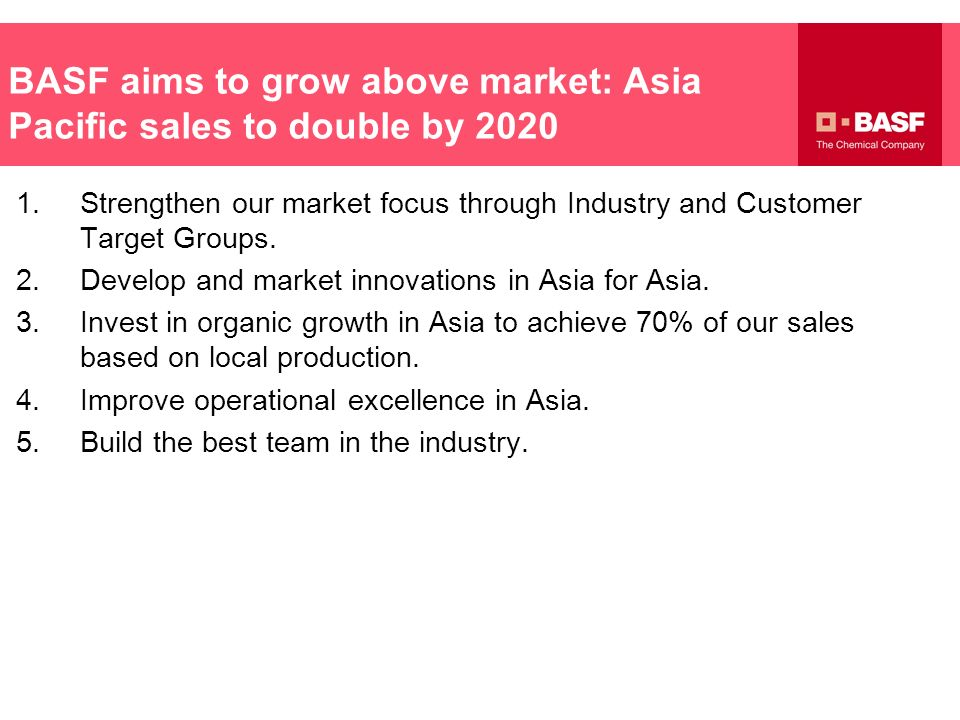 BASF aims to grow above market: Asia Pacific sales to double by 2020