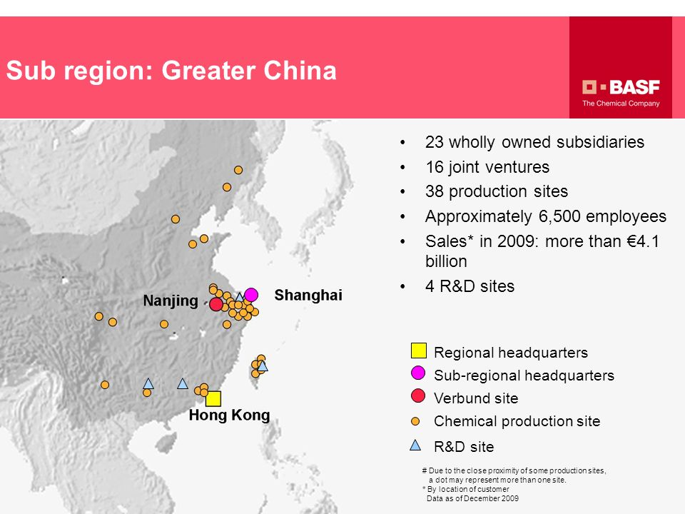 Sub region: Greater China