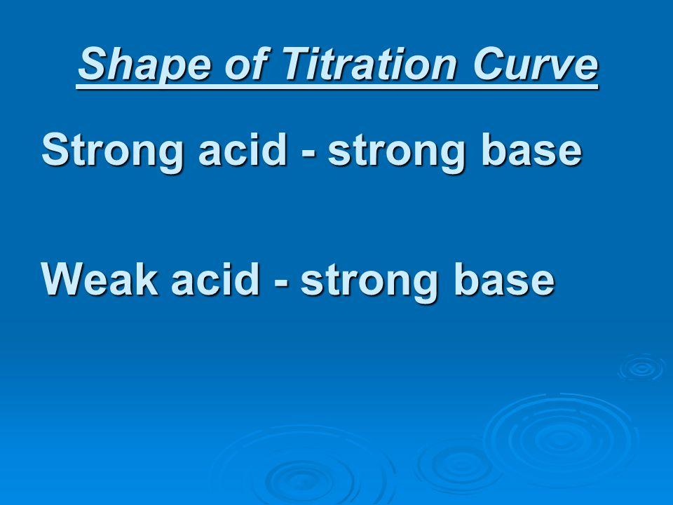 Shape of Titration Curve