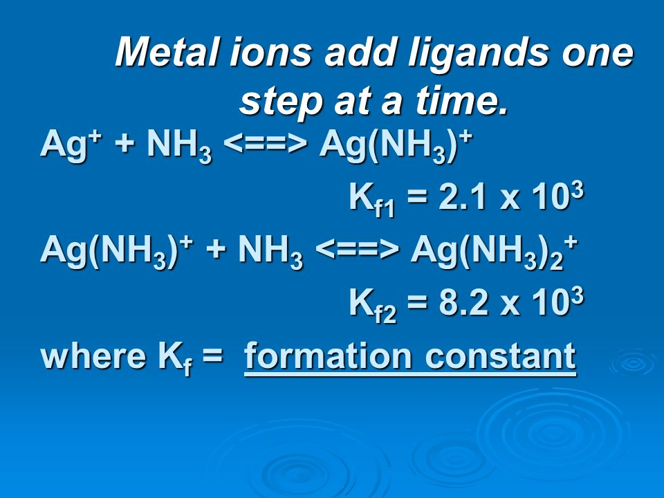 Metal ions add ligands one step at a time.