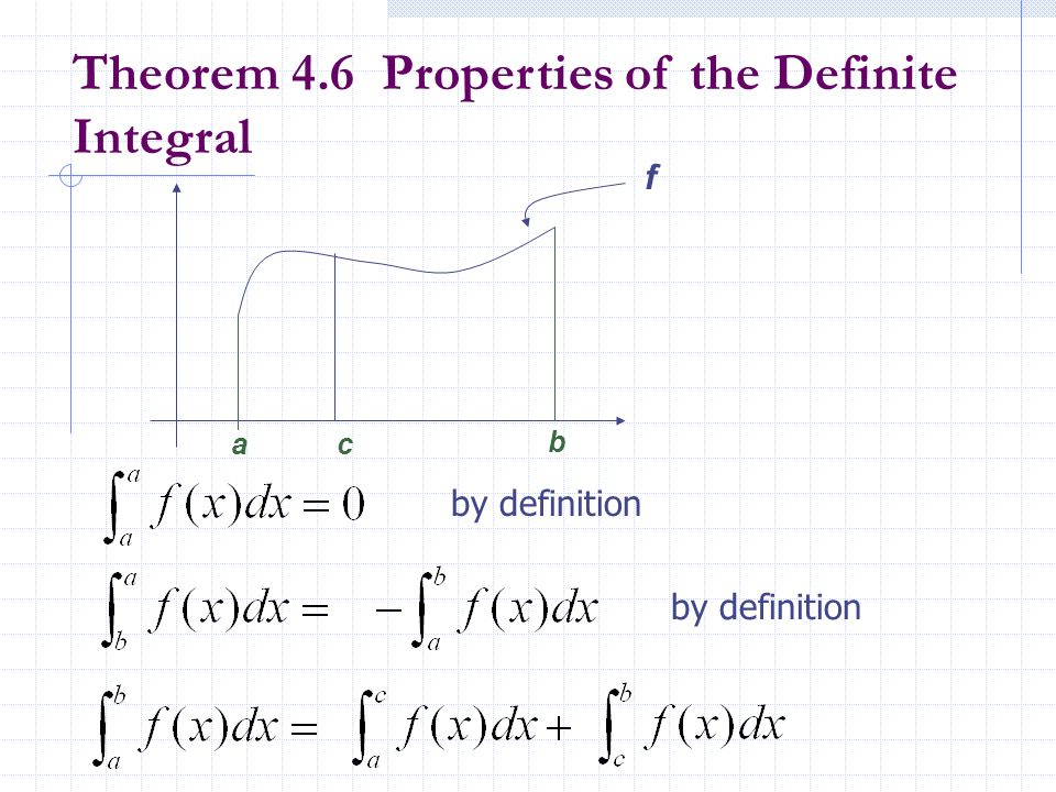 Theorem 4.6 Properties of the Definite Integral