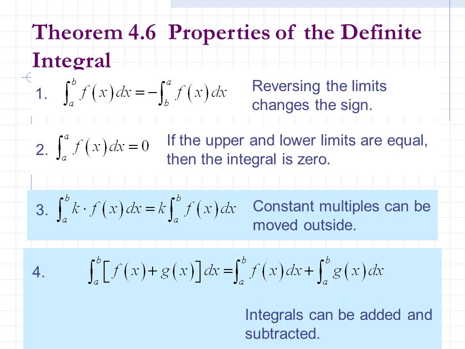 Theorem 4.6 Properties of the Definite Integral