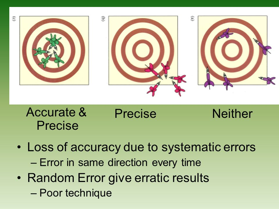 Loss of accuracy due to systematic errors