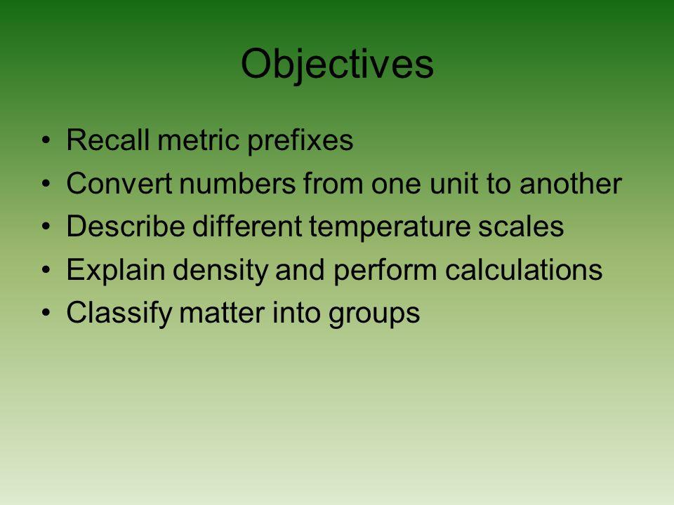 Objectives Recall metric prefixes
