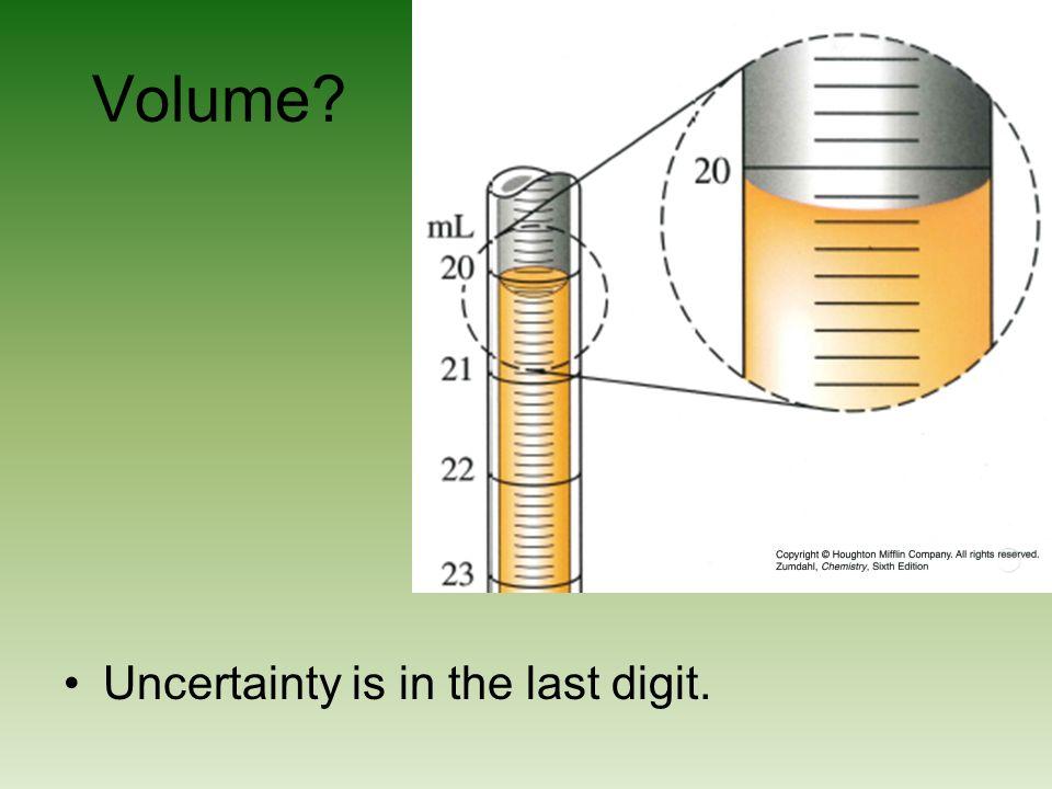 Volume Uncertainty is in the last digit.