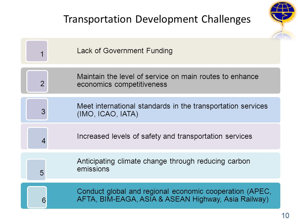 Transportation Development Challenges