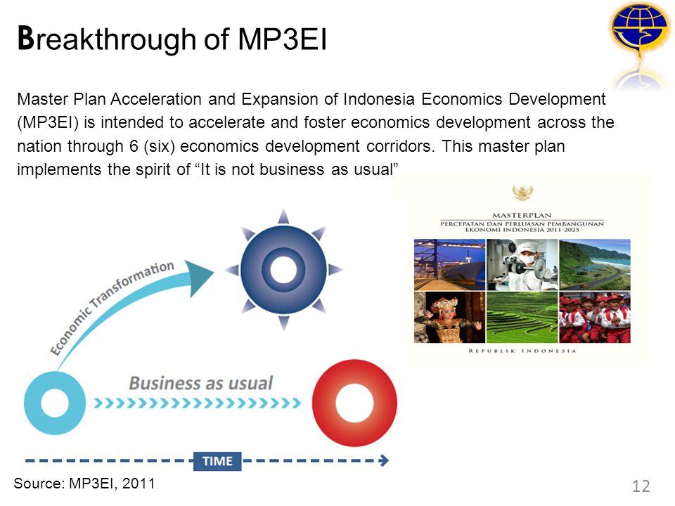 Breakthrough of MP3EI