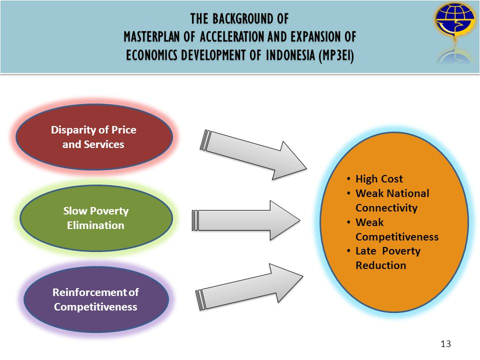 THE BACKGROUND OF MASTERPLAN OF ACCELERATION AND EXPANSION OF ECONOMICS DEVELOPMENT OF INDONESIA (MP3EI)