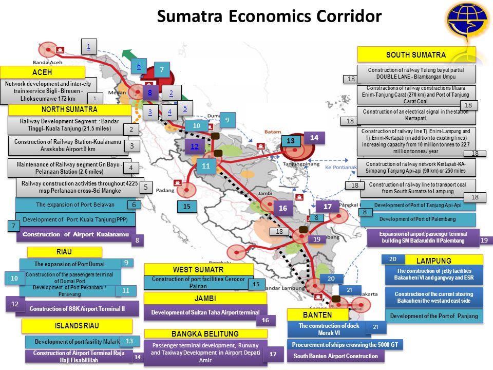 Sumatra Economics Corridor