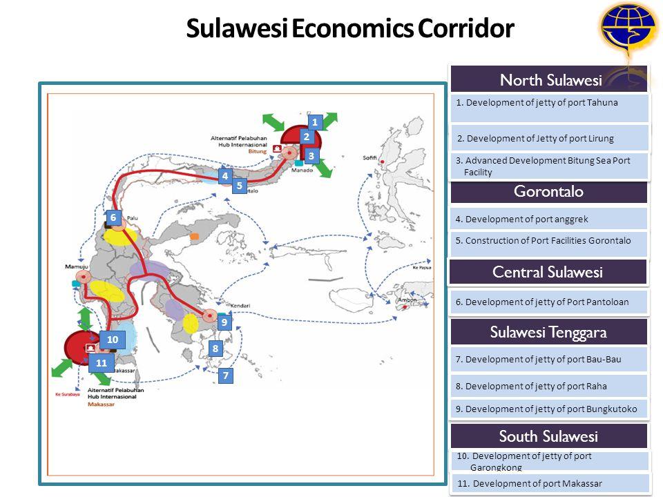 Sulawesi Economics Corridor