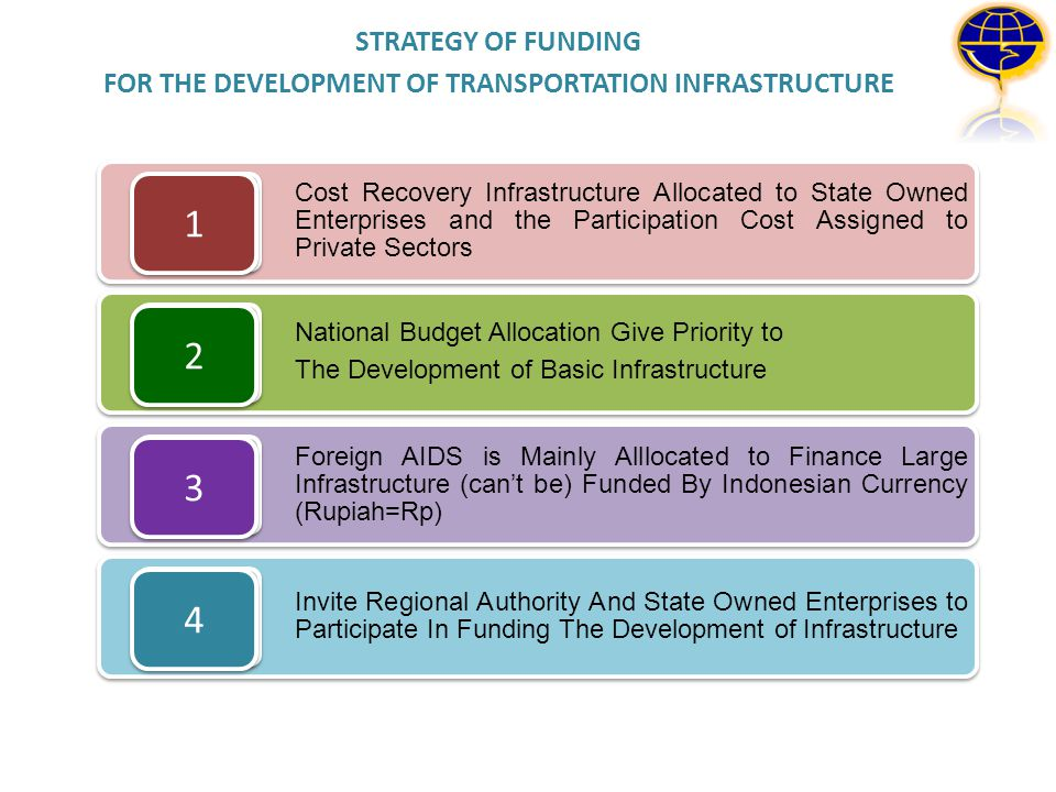 FOR THE DEVELOPMENT OF TRANSPORTATION INFRASTRUCTURE