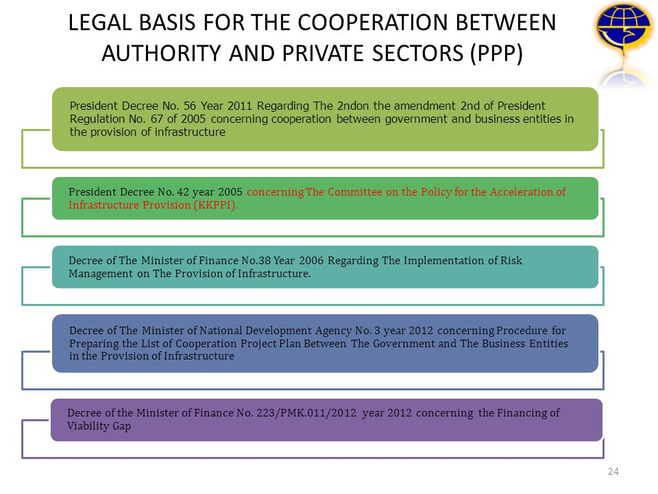 LEGAL BASIS FOR THE COOPERATION BETWEEN AUTHORITY AND PRIVATE SECTORS (PPP)