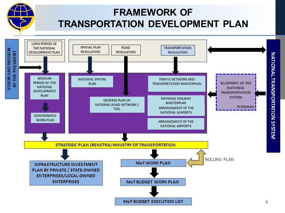 TRANSPORTATION DEVELOPMENT PLAN