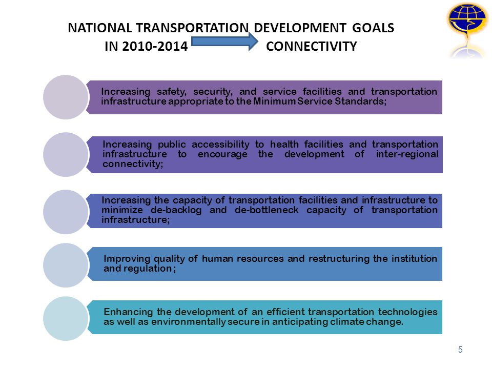 NATIONAL TRANSPORTATION DEVELOPMENT GOALS IN 2010-2014 CONNECTIVITY