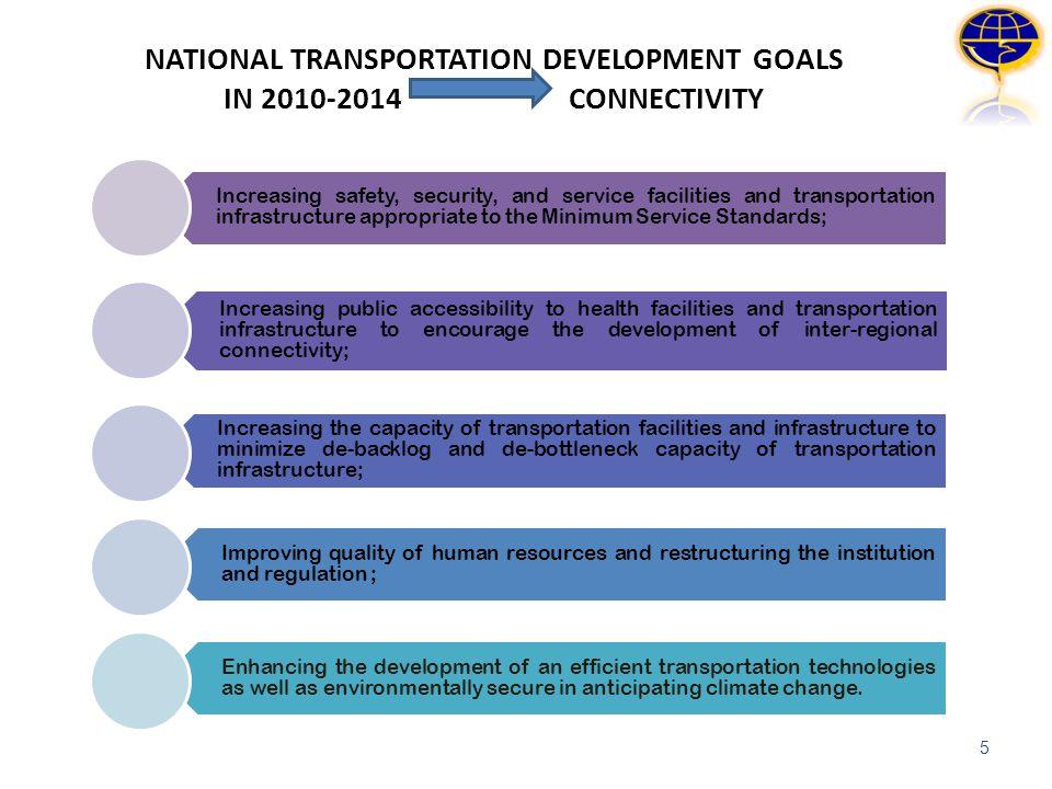 NATIONAL TRANSPORTATION DEVELOPMENT GOALS IN 2010-2014 CONNECTIVITY
