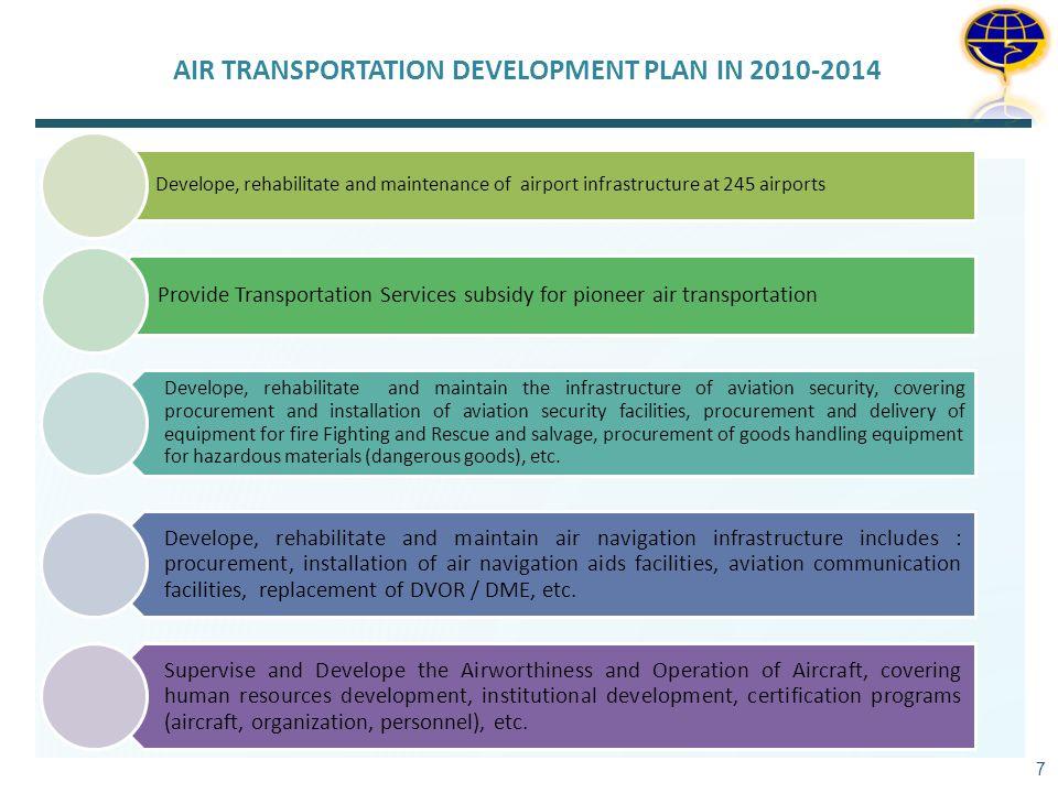 AIR TRANSPORTATION DEVELOPMENT PLAN IN 2010-2014