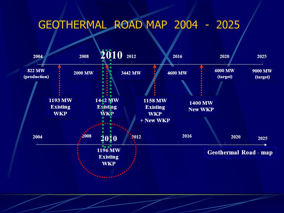 GEOTHERMAL ROAD MAP 2004 - 2025 2010 2010 Geothermal Road - map