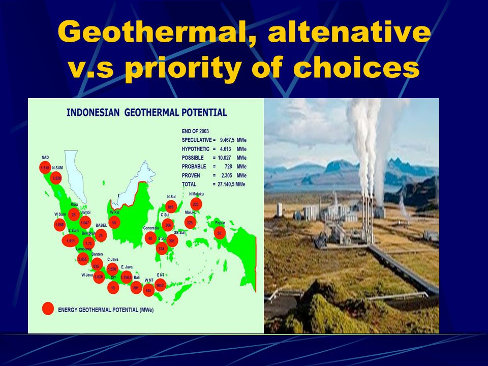 Geothermal, altenative v.s priority of choices