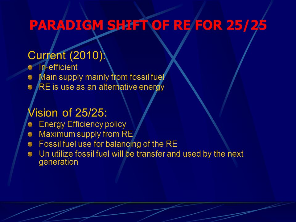 PARADIGM SHIFT OF RE FOR 25/25