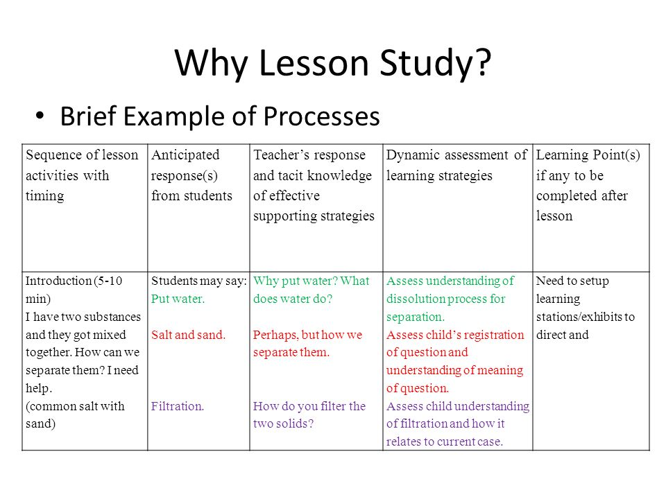 Why Lesson Study Brief Example of Processes