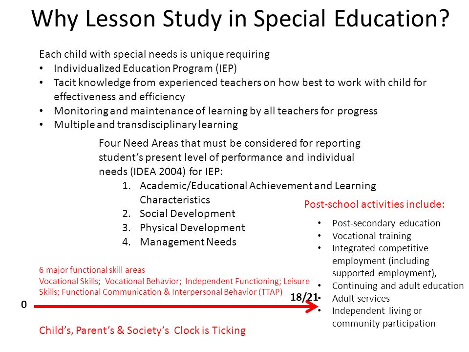 Why Lesson Study in Special Education