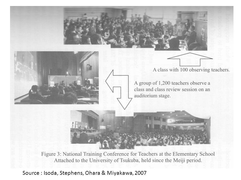 Source : Isoda, Stephens, Ohara & Miyakawa, 2007