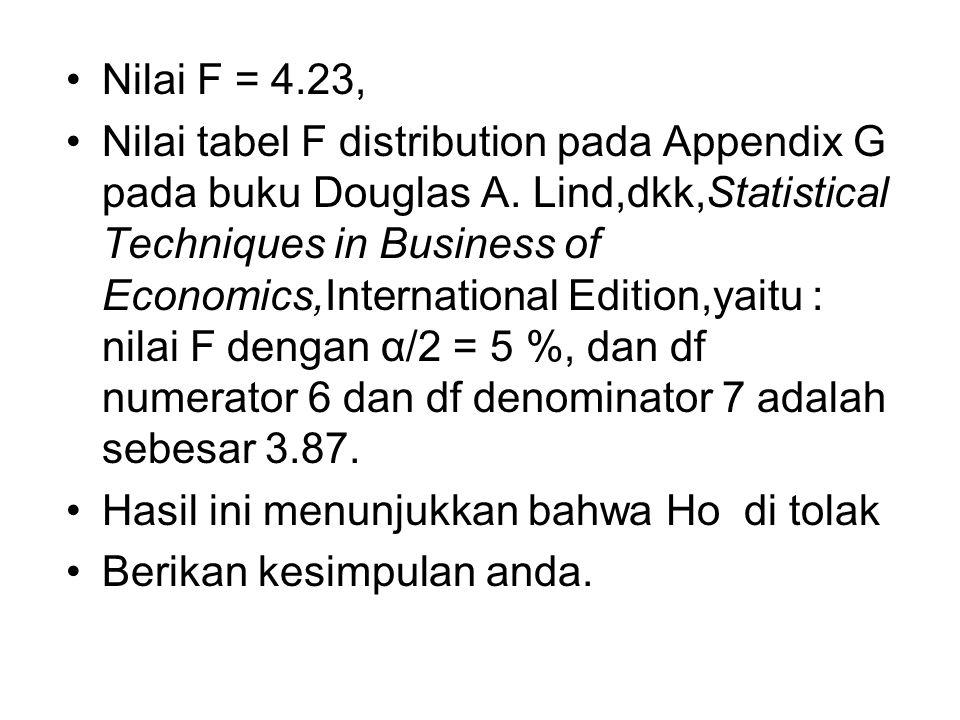 Nilai F = 4.23,