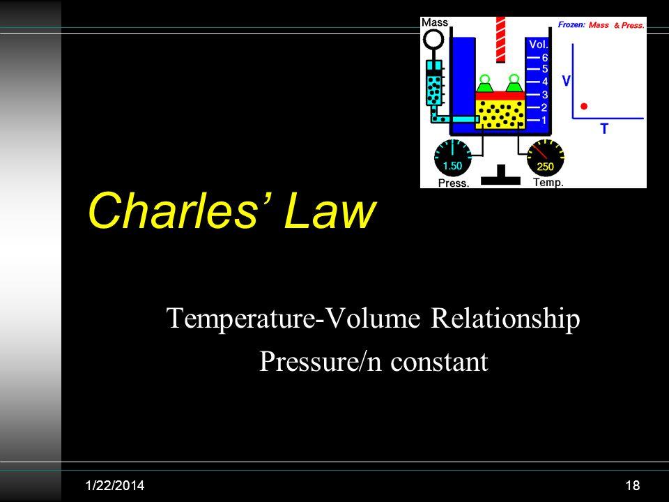 Temperature-Volume Relationship Pressure/n constant