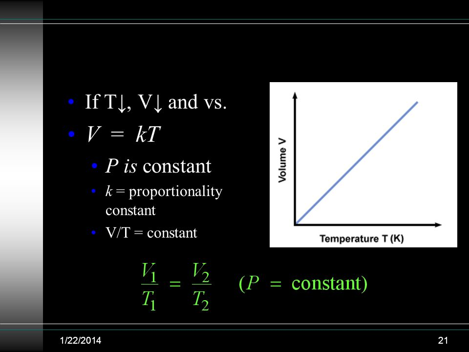 V = kT If T↓, V↓ and vs. P is constant k = proportionality constant