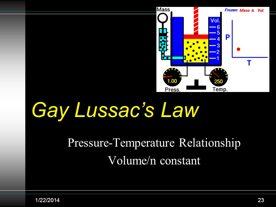 Pressure-Temperature Relationship Volume/n constant