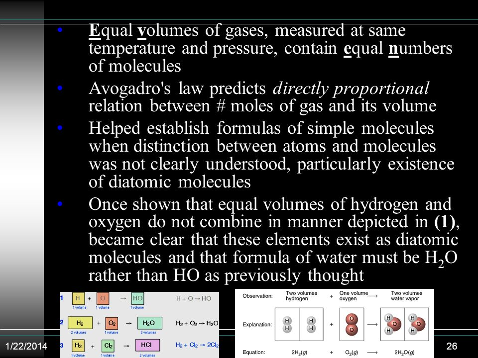 Equal volumes of gases, measured at same temperature and pressure, contain equal numbers of molecules