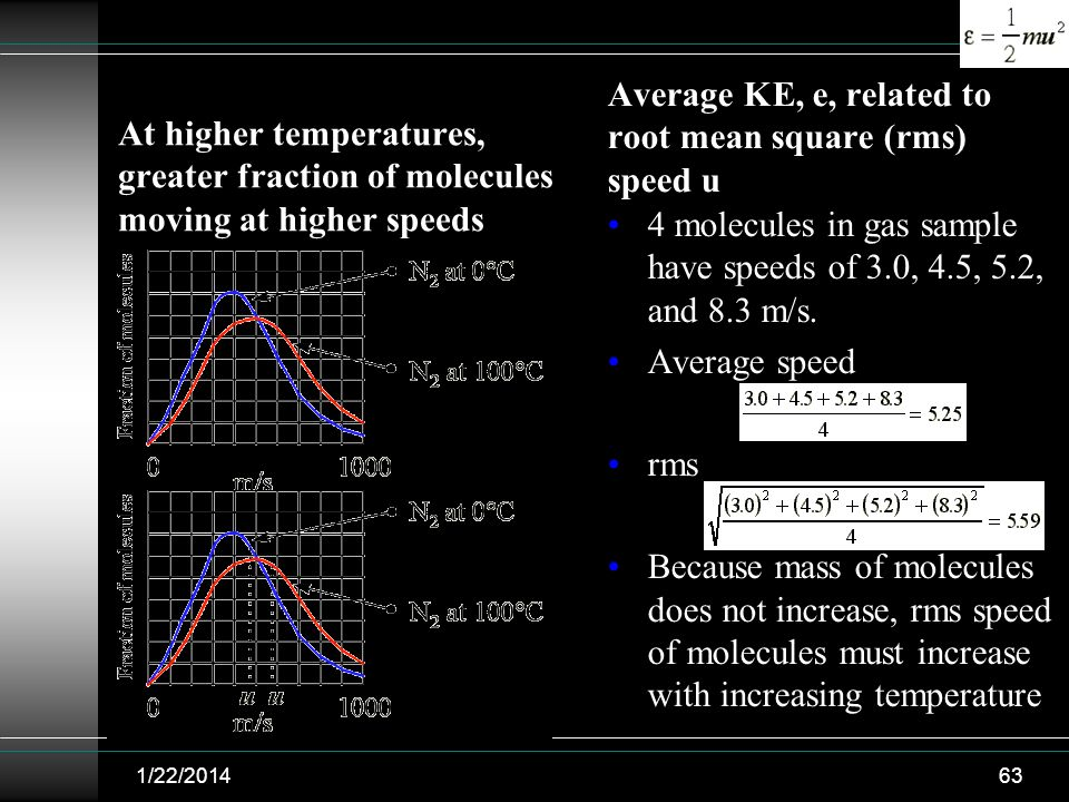 Average KE, e, related to root mean square (rms) speed u