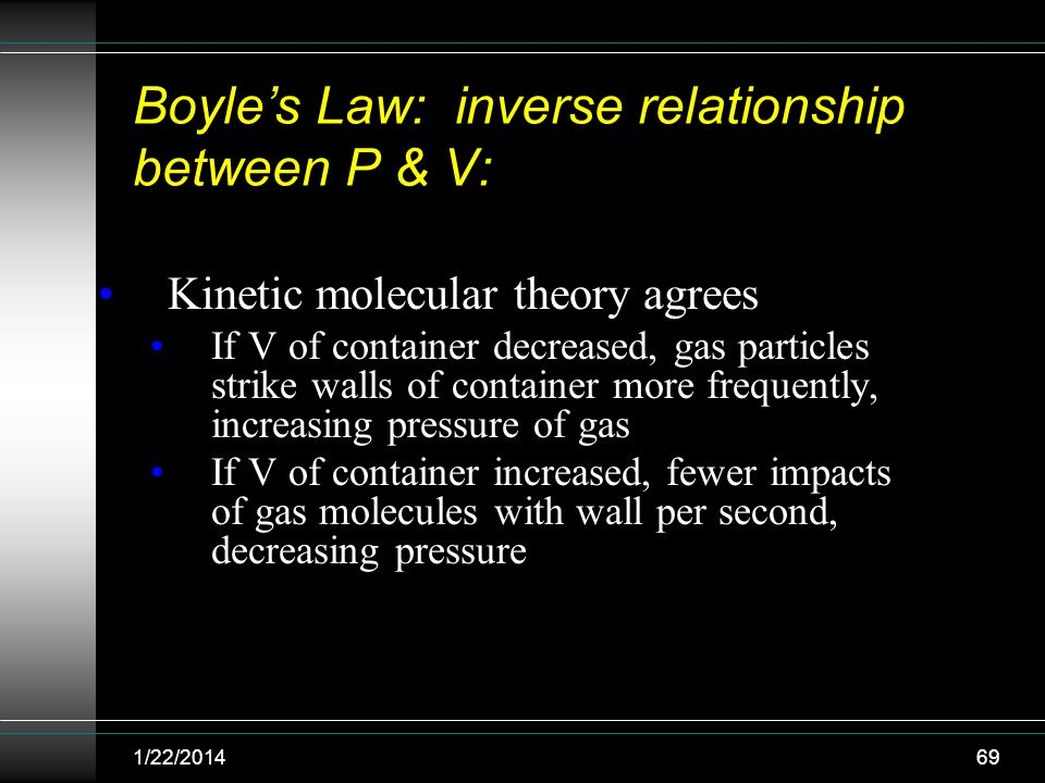 Boyle's Law: inverse relationship between P & V: