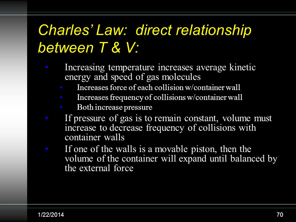 Charles' Law: direct relationship between T & V: