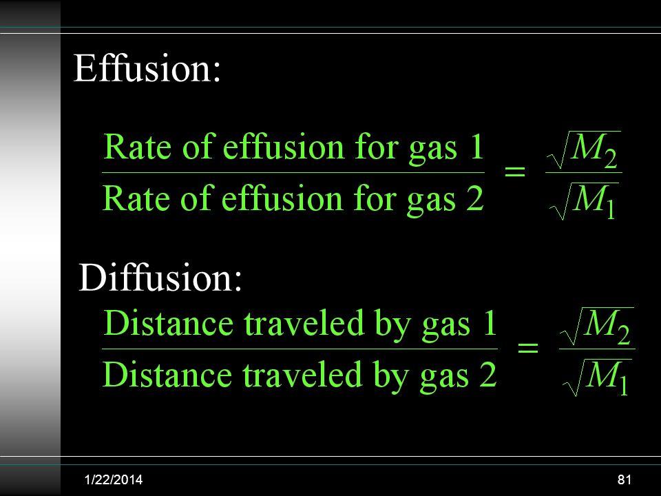 Effusion: Diffusion: 3/25/2017