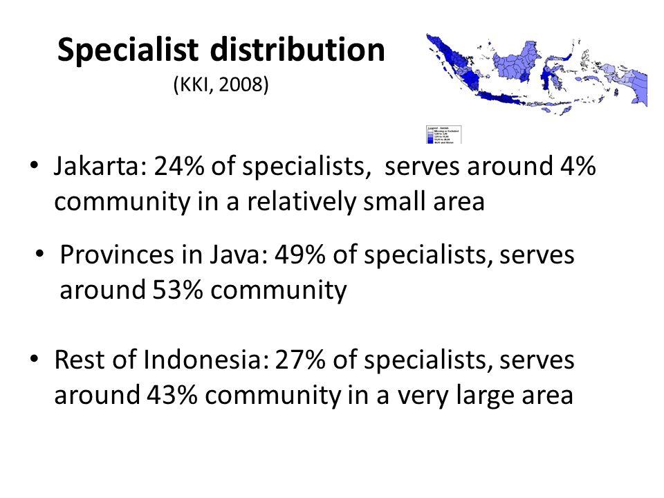 Specialist distribution (KKI, 2008)