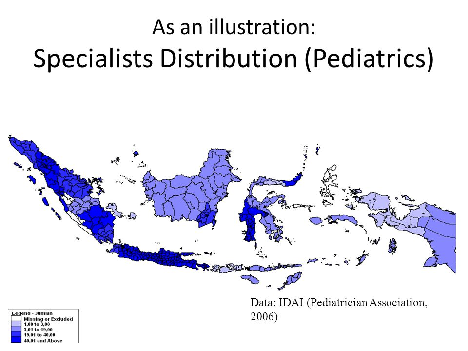 As an illustration: Specialists Distribution (Pediatrics)
