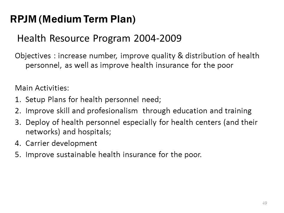 Health Resource Program 2004-2009